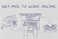 laptop next to a diploma & cash, with text Get paid to work online - stock illustration