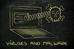 Skull coming out of laptop with text Viruses and Malware Stock Illustration