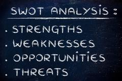 Swot Analysis to assess a company's potential Stock Illustration