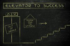 Out of order elevator to success, please take the stairs Stock Illustration