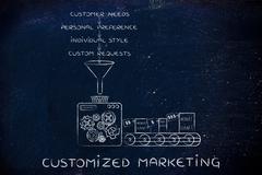 Machine elaborating needs, preferences, style & requests, Customized Mktg Stock Illustration
