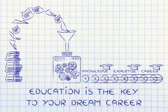 From books to knowledge, Education is the key to your Dream Career - stock illustration
