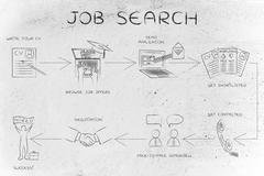 Step-by-step instructions to search for a job Stock Illustration