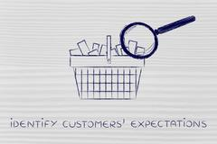 magnifying glass on shopping basket, identify customers' expectations - stock illustration