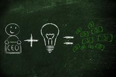 formula for success: ceo plus ideas equals profits - stock illustration