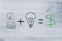 formula for success: ceo plus ideas equals profits (dollar) - stock illustration