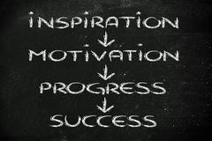 business vision: inspiration, motivation, progress, success - stock illustration