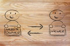 Communication and feedback between website owner and viewer Stock Illustration