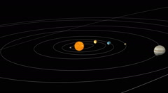 Animation of part of the solar system over approximately 4 years Stock Footage