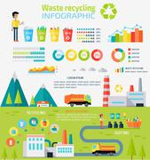 Waste Recycling Infographic Concept Stock Illustration