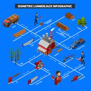 Lumberjack Infographics Isometric Layout Stock Illustration