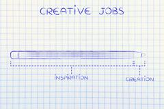 creative jobs with long inspiration and short creation time - stock illustration