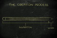 long inspiration and short work time, creation process caption - stock illustration