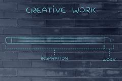 content creation with long inspiration and short work time - stock illustration