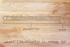long inspiration and short work time, what creativity is made of - stock illustration