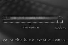 long trial error before success, use of time in creative process - stock illustration