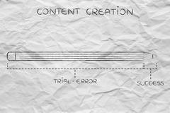 Content creation with long trial error before success Stock Illustration