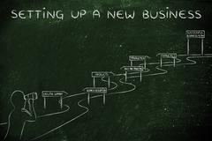 Man looking at the way to success, set up a new business Stock Illustration