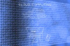 Transferring data to an electronic cloud, caption cloud computing Stock Illustration