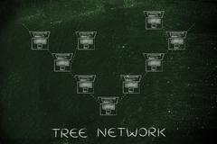 Laptops connected in a tree network structure with caption Stock Illustration