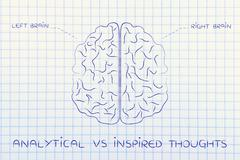 Left and right brain illustration, caption analytical & inspired thoughts Stock Illustration