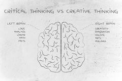 Left and right brain illustration, caption critical vs creative thinking Stock Illustration