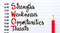 SWOT Strengths, Weaknesses, Opportunities, Threats Stock Photos