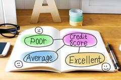 Credit Score concept with notebook - stock photo