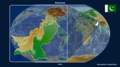Pakistan - 3D tube zoom (Kavrayskiy VII projection). Bumps shaded - stock footage