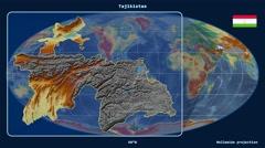 Tajikistan - 3D tube zoom (Mollweide projection). Relief Stock Footage