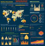 Infographic with charts of world religions Stock Illustration