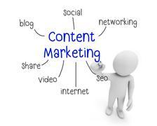 Content marketing Stock Illustration