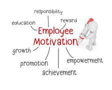 employee motivation - stock illustration
