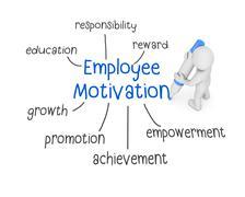 Employee motivation Piirros