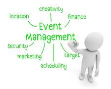 Event management Stock Illustration