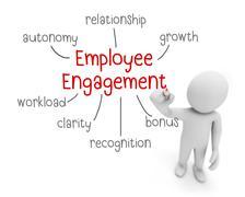 employee engagement - stock illustration