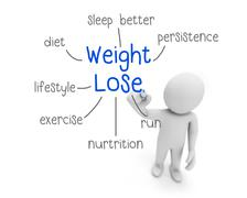 Weight lose Stock Illustration