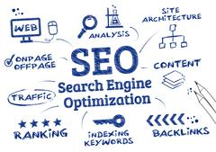 SEO Search Engine Optimization, Ranking algorithm Stock Illustration