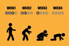 Monthly salary man life evolution - stock illustration