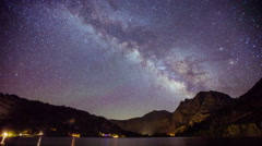 Time Lapse - Beautiful Milky Way Galaxy Above the Lake and the Mountain Range - stock footage
