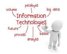 Information technologies Stock Illustration