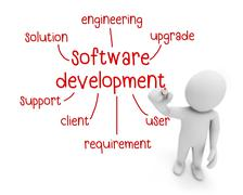 Software development Piirros
