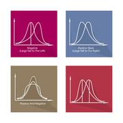 Collection of 4 Positve and Negative Distribution Curve Stock Illustration