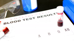 Blood Test in Laboratory Stock Footage