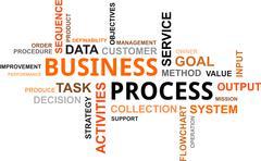 Word cloud - business process Stock Illustration