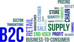 Word cloud - b2c Stock Illustration