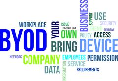 Word cloud - byod Stock Illustration