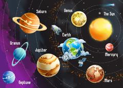 Solar system of planets, vector illustration horizontal Piirros