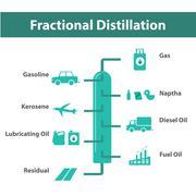 Fractional Distillation, Oil Refining infographic Stock Illustration