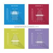 The Population Pyramids Graphs with 4 Generation Stock Illustration